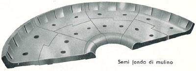 Fondo mulino cemento